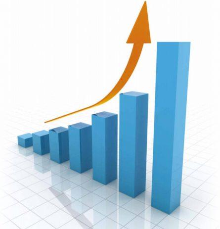 proactive-acquisitions-graph